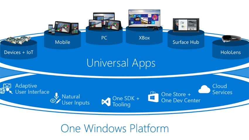 What I Use: Universal Windows Apps