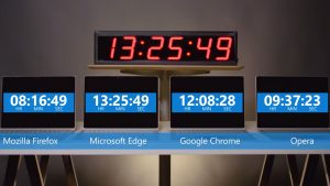 Yes, Microsoft Edge Still Gets (Much) Better Battery Life Than Chrome