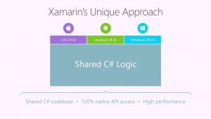 Microsoft Brings the Xamarin Show to Channel 9