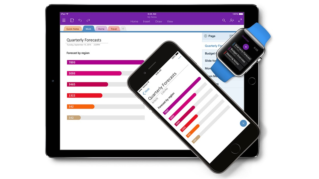A Few Tips for Integrating OneNote Into Your Life
