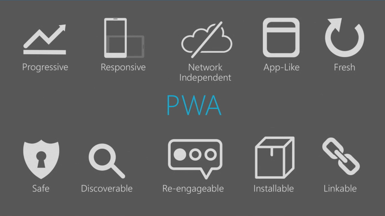This is What Microsoft Said About Progressive Web Apps at Build