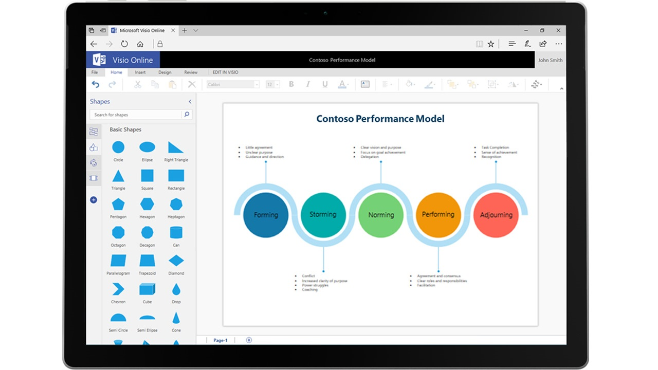 Visio Online is Now Available in Office 365 Commercial