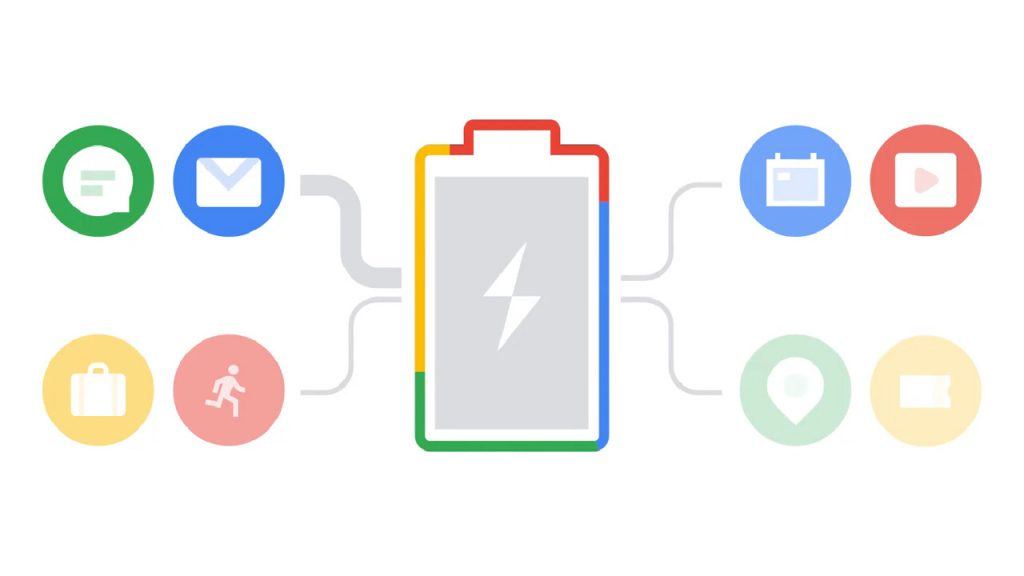 Android 9 Pie Feature Focus: Adaptive Battery - Thurrott com