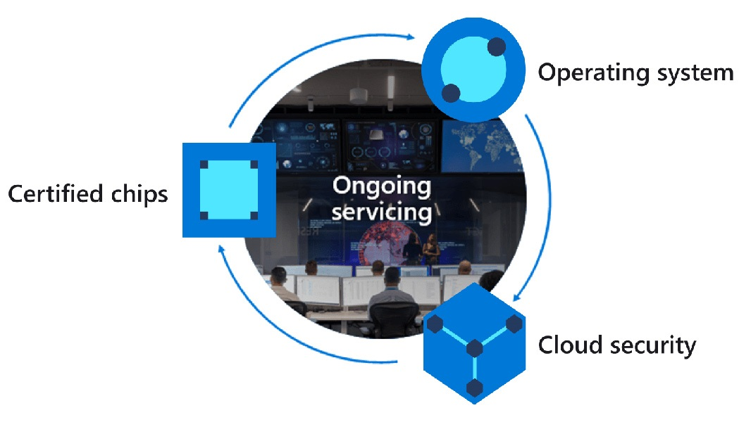 Microsoft makes Azure Sphere available to all